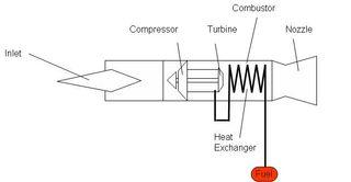 ATR configs 2